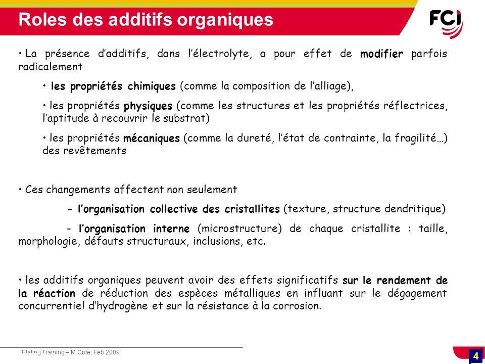 Roles des additifs organiques