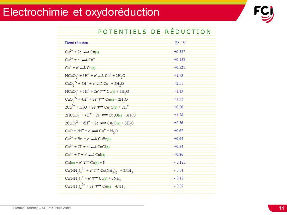 Electrochimie et oxydoréduction