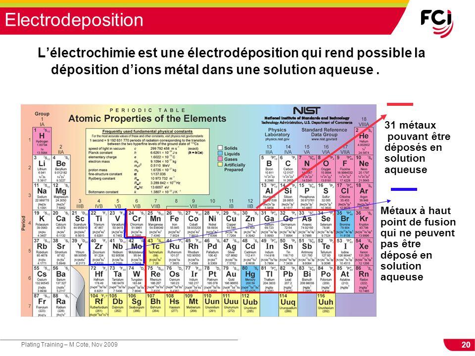 Electrodeposition 31 métaux pouvant être déposés en solution aqueuse