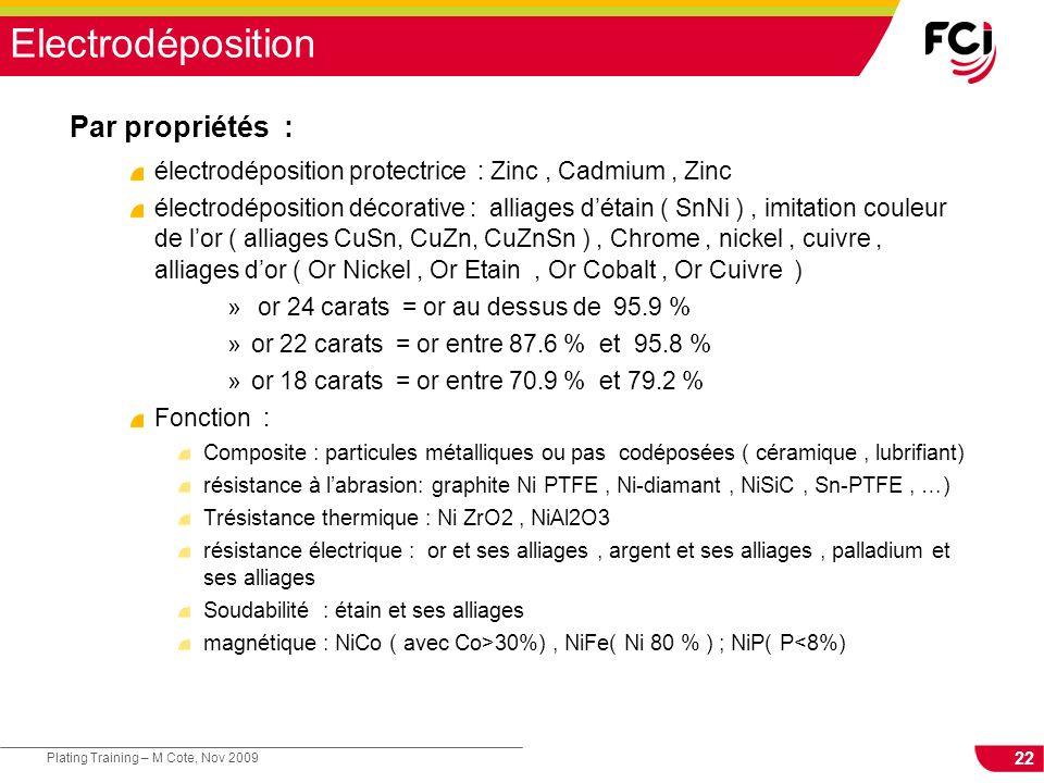 Electrodéposition Par propriétés :