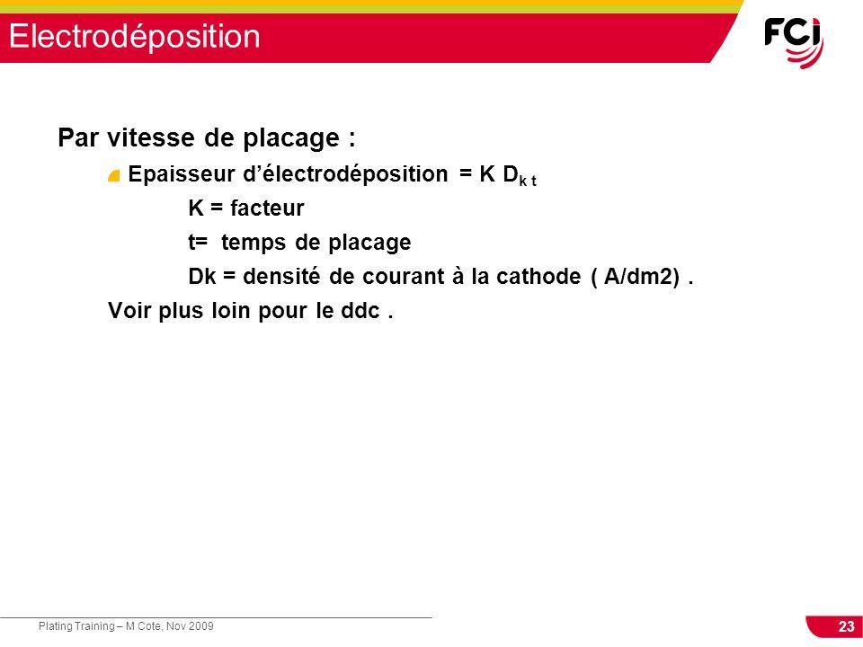 Electrodéposition Par vitesse de placage :