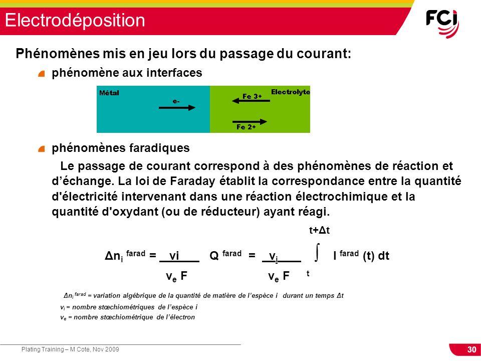 Electrodéposition Phénomènes mis en jeu lors du passage du courant: