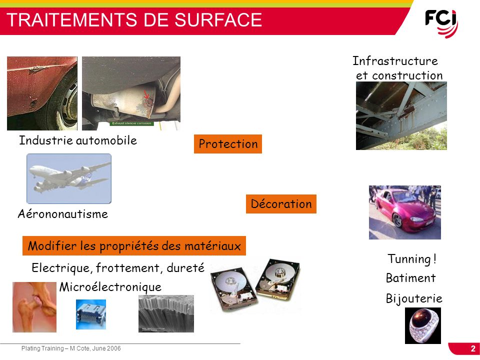 TRAITEMENTS DE SURFACE