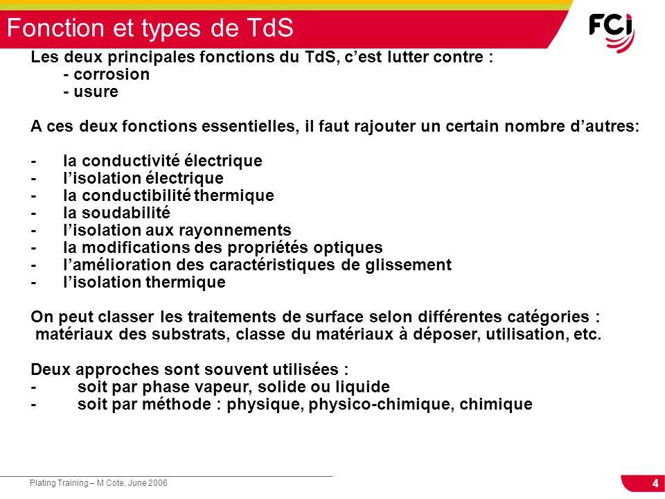 Fonction et types de TdS