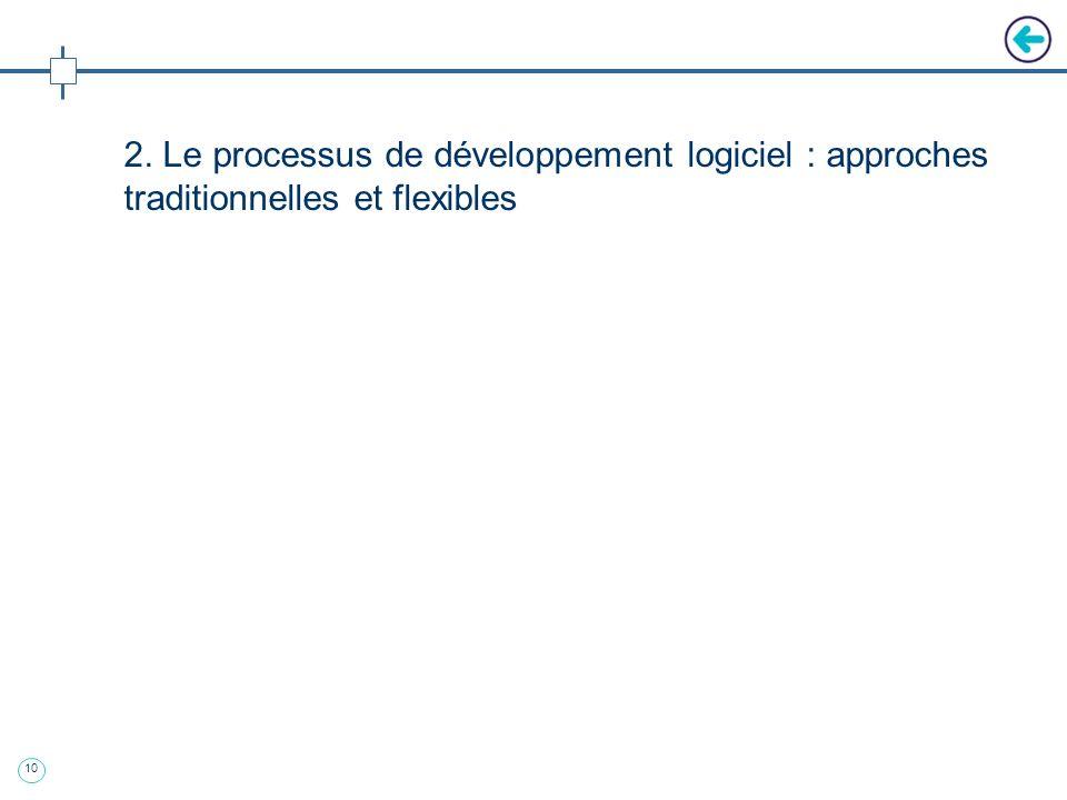 2. Le processus de développement logiciel : approches traditionnelles et flexibles