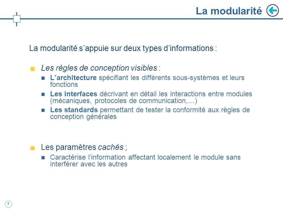 La modularité La modularité s'appuie sur deux types d'informations :