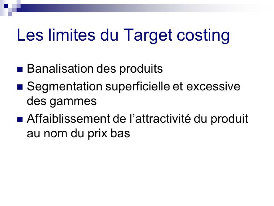 Les limites du Target costing