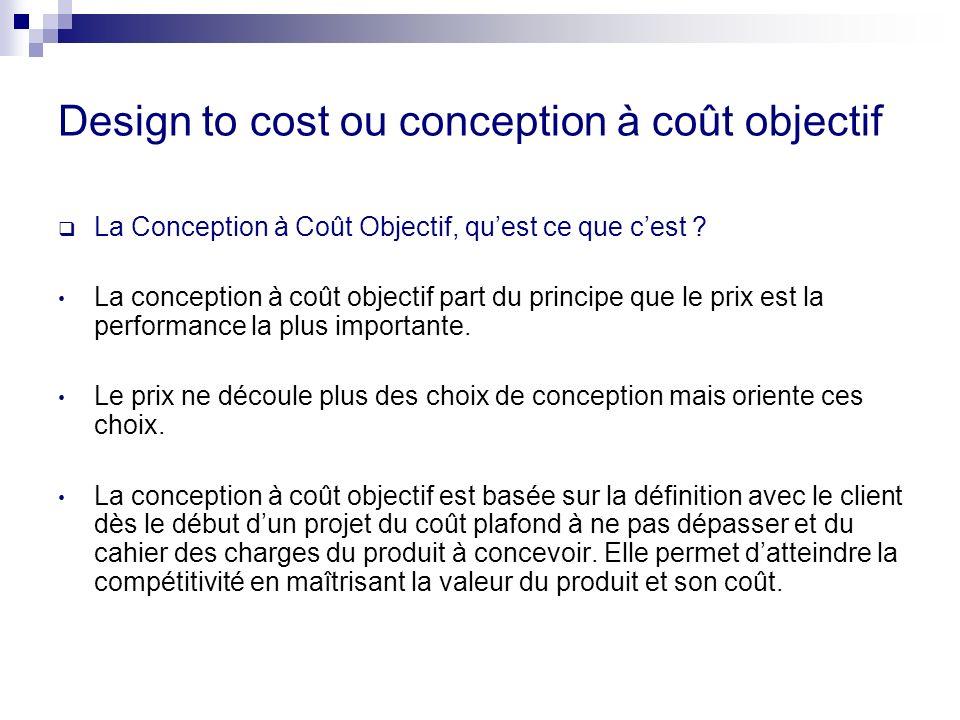 Design to cost ou conception à coût objectif