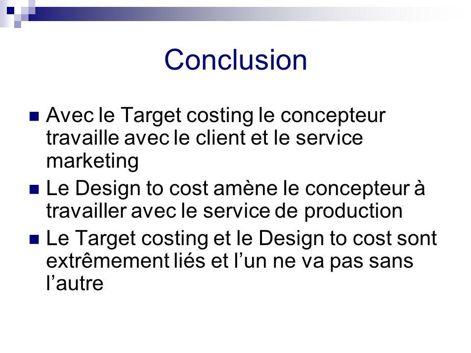 Conclusion Avec le Target costing le concepteur travaille avec le client et le service marketing.