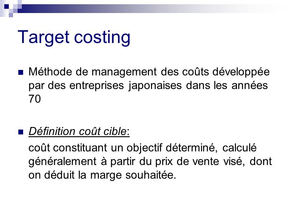 Target costing Méthode de management des coûts développée par des entreprises japonaises dans les années 70.