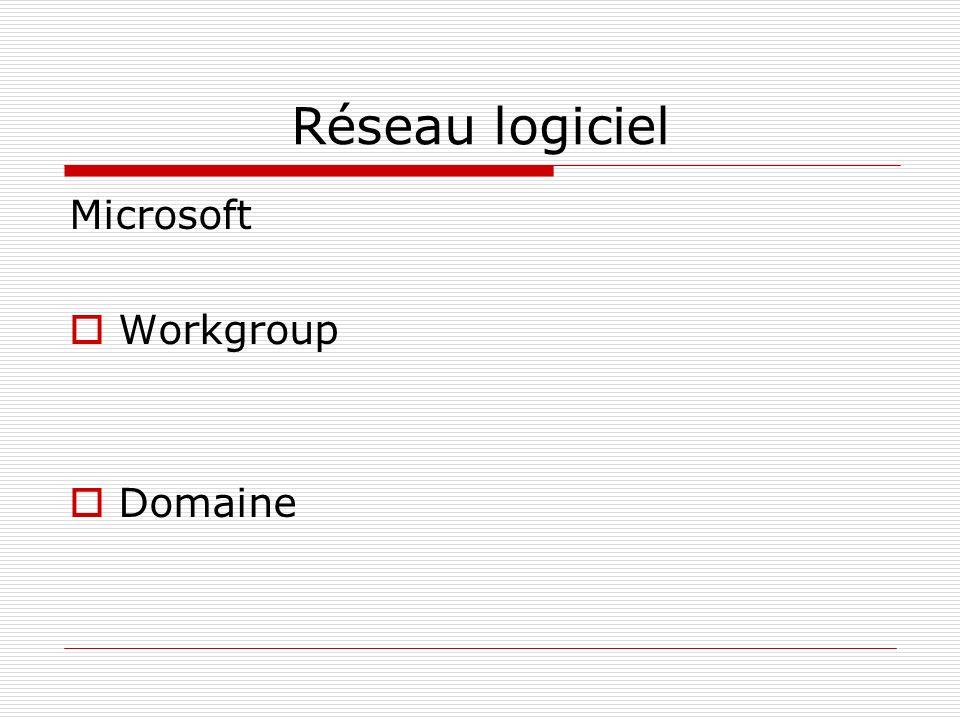 Réseau logiciel Microsoft Workgroup Domaine