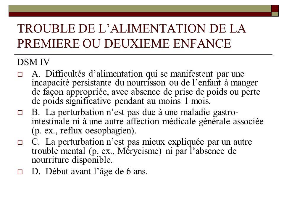 TROUBLE DE L'ALIMENTATION DE LA PREMIERE OU DEUXIEME ENFANCE