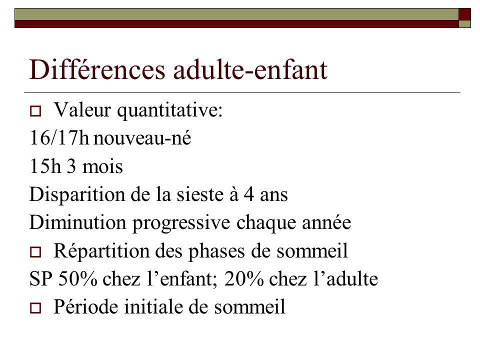 Différences adulte-enfant
