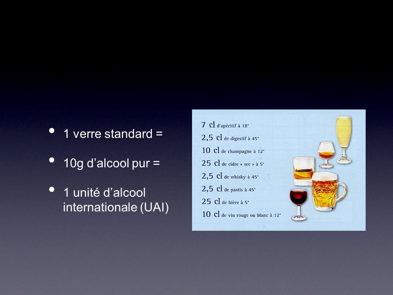 1 verre standard = 10g d'alcool pur = 1 unité d'alcool internationale (UAI)