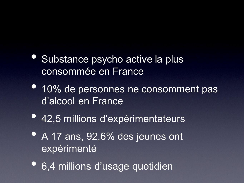 Substance psycho active la plus consommée en France