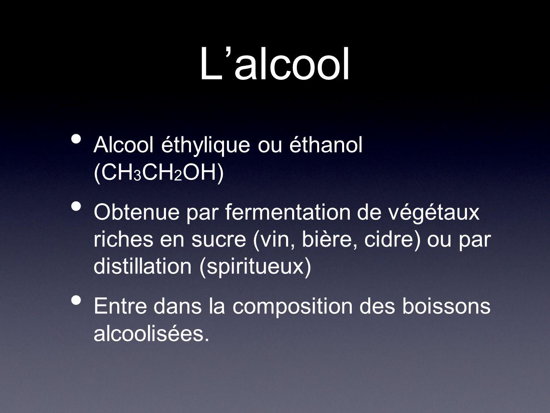 L'alcool Alcool éthylique ou éthanol (CH3CH2OH)