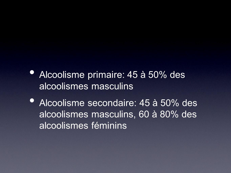 Alcoolisme primaire: 45 à 50% des alcoolismes masculins