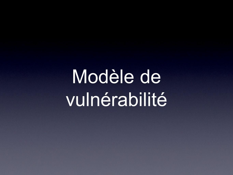 Modèle de vulnérabilité