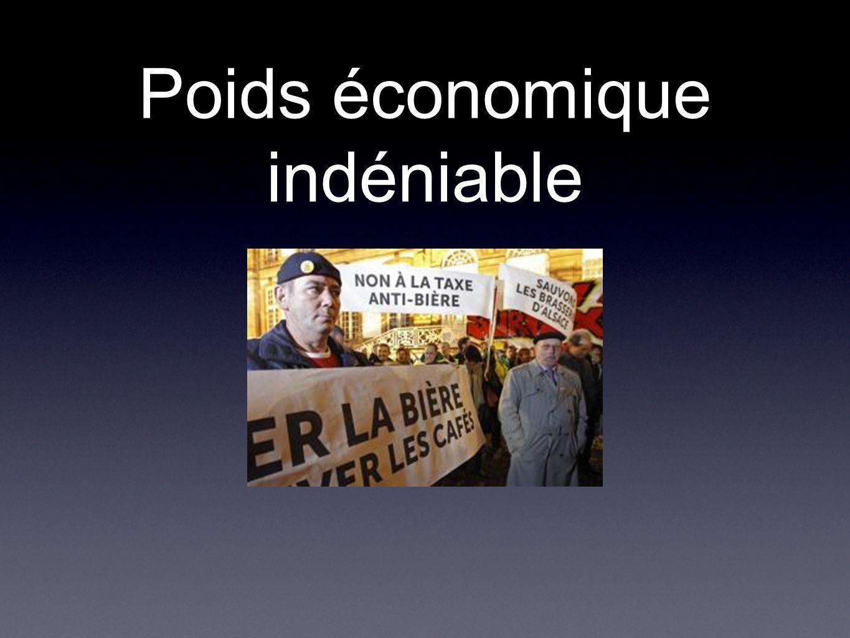 Poids économique indéniable