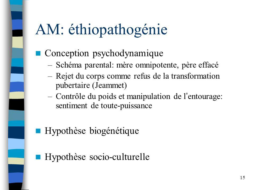 AM: éthiopathogénie Conception psychodynamique Hypothèse biogénétique
