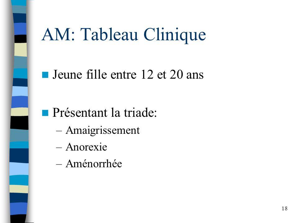 AM: Tableau Clinique Jeune fille entre 12 et 20 ans