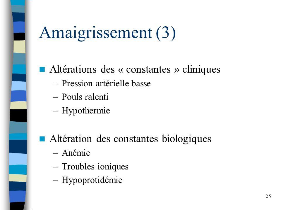 Amaigrissement (3) Altérations des « constantes » cliniques
