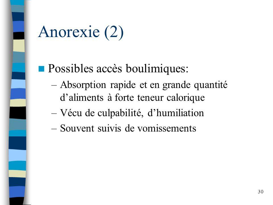 Anorexie (2) Possibles accès boulimiques: