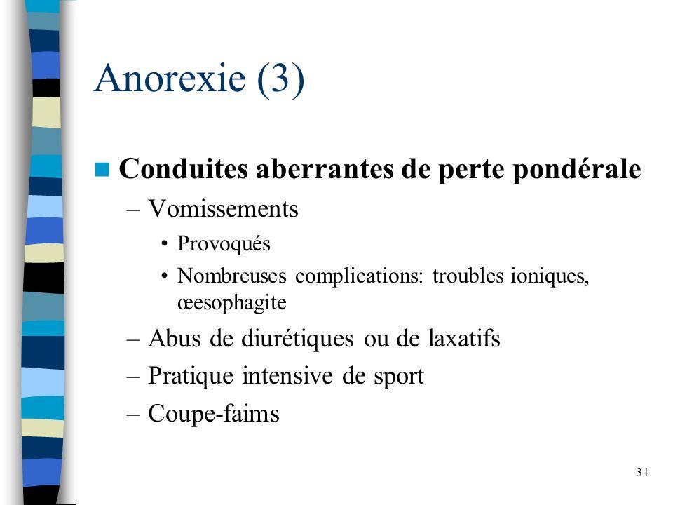 Anorexie (3) Conduites aberrantes de perte pondérale Vomissements