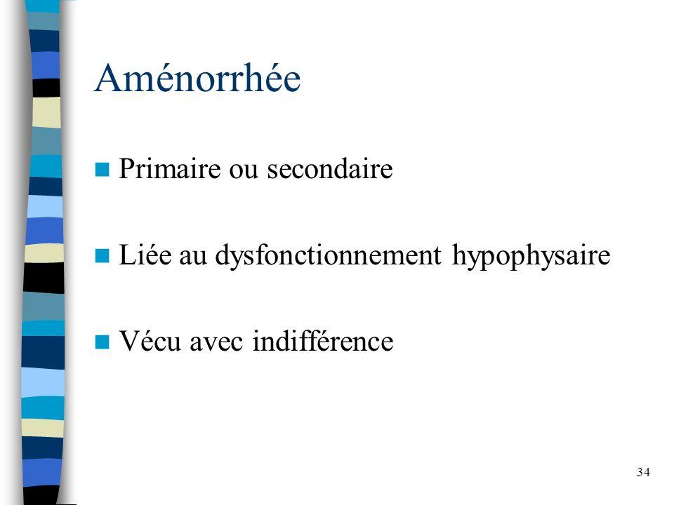 Aménorrhée Primaire ou secondaire