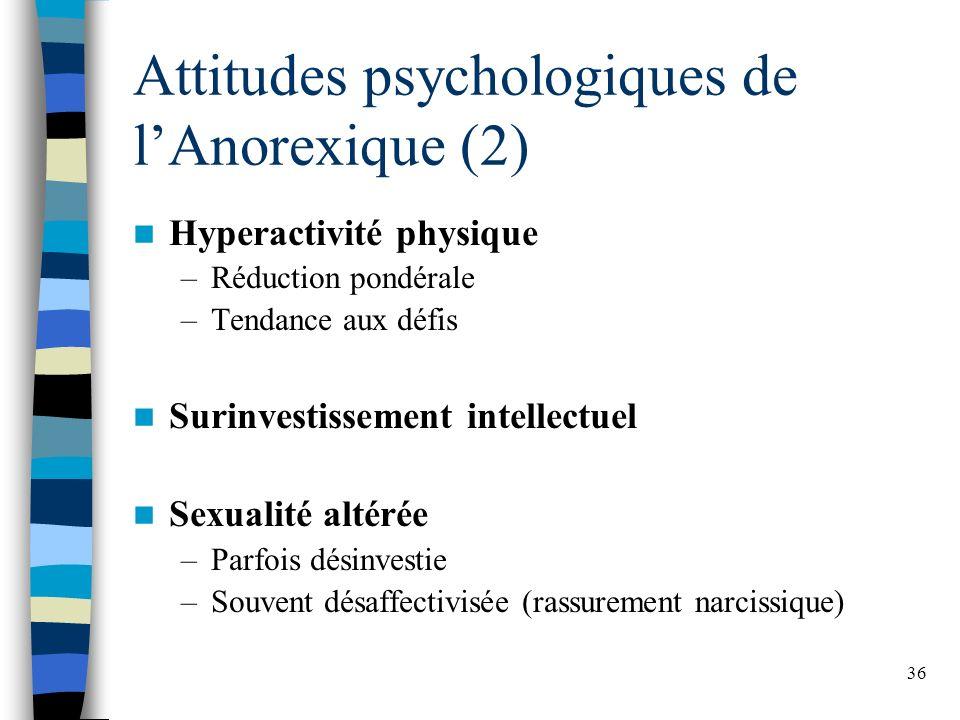 Attitudes psychologiques de l'Anorexique (2)
