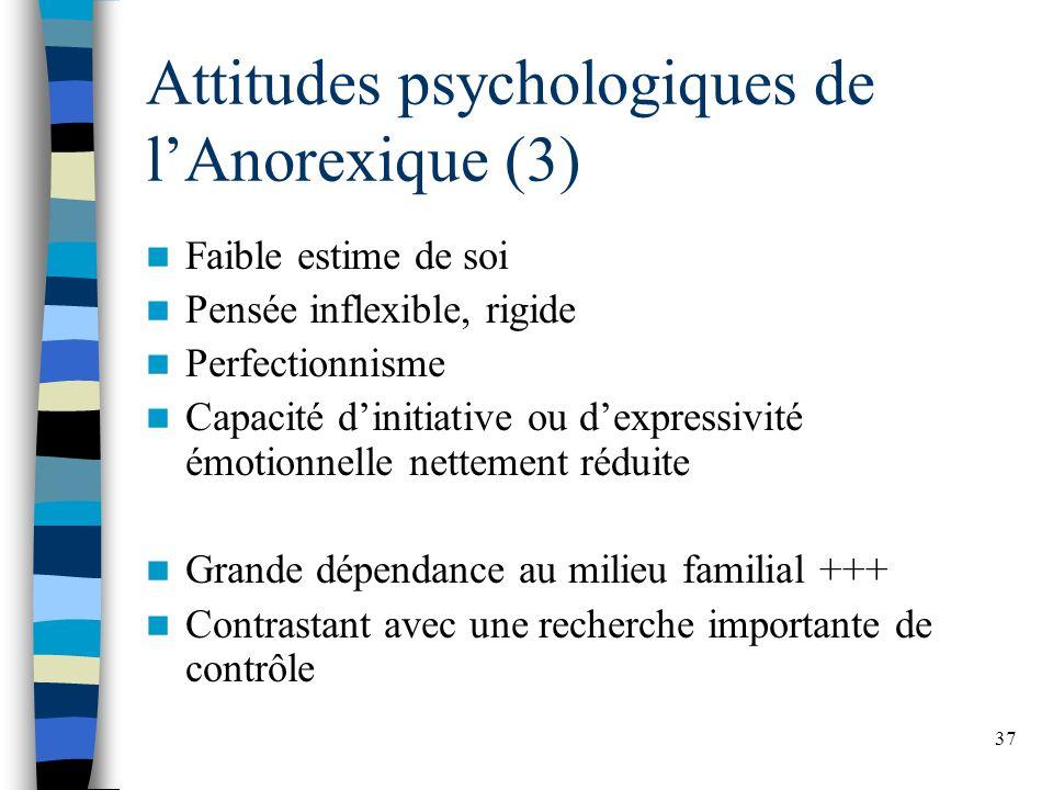 Attitudes psychologiques de l'Anorexique (3)