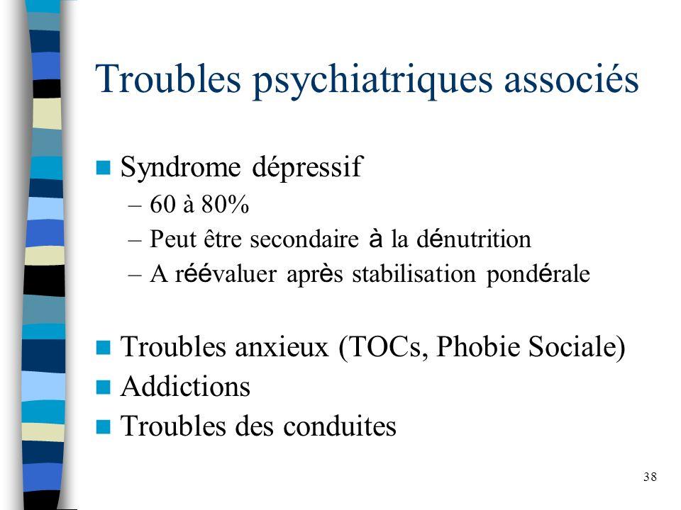 Troubles psychiatriques associés