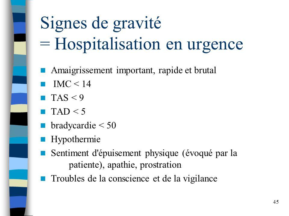 Signes de gravité = Hospitalisation en urgence