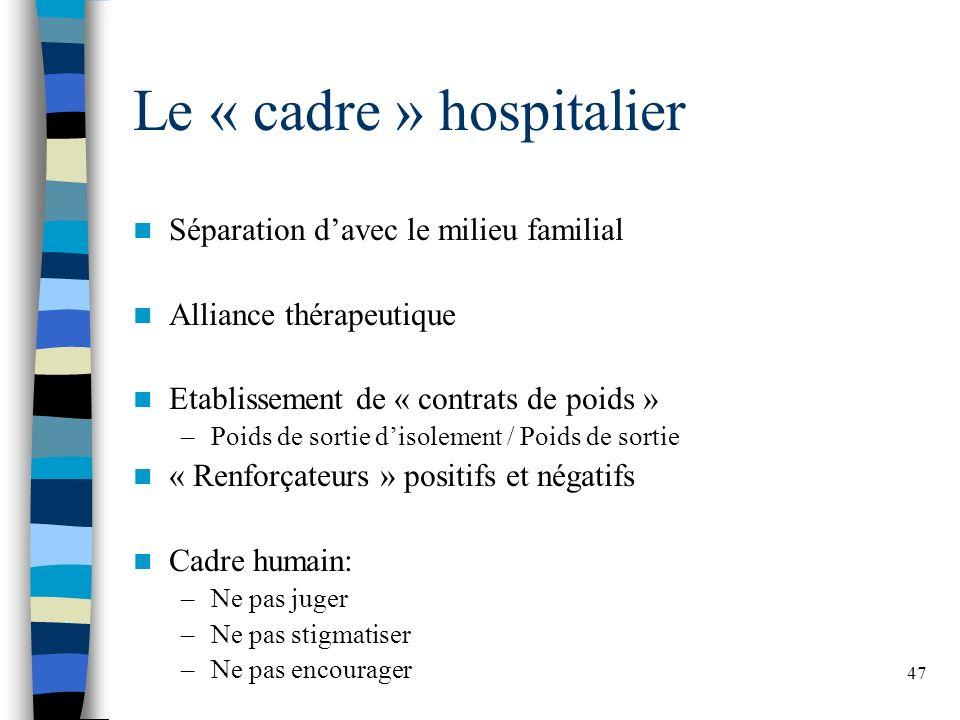 Le « cadre » hospitalier