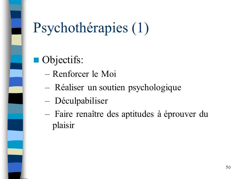 Psychothérapies (1) Objectifs: Renforcer le Moi
