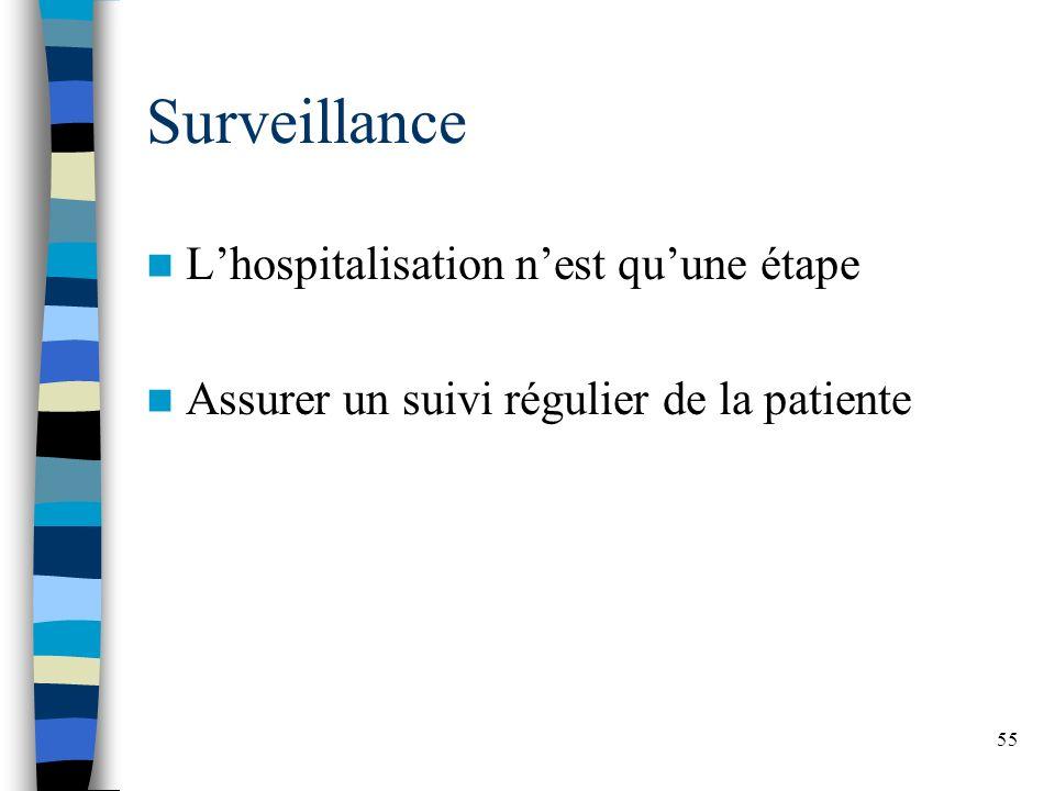 Surveillance L'hospitalisation n'est qu'une étape