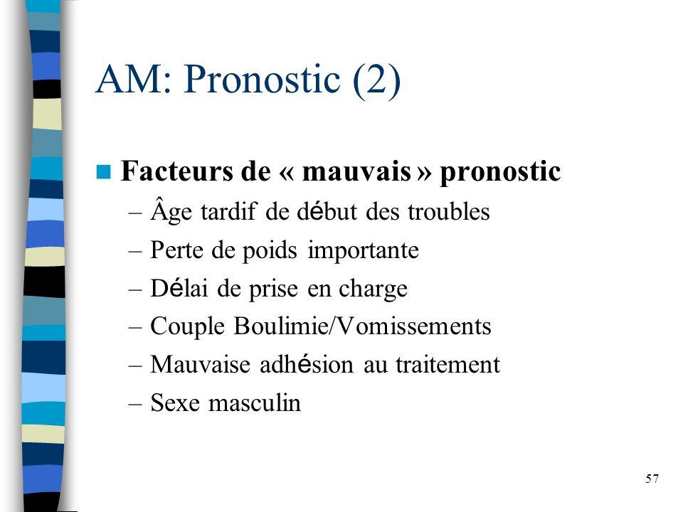 AM: Pronostic (2) Facteurs de « mauvais » pronostic