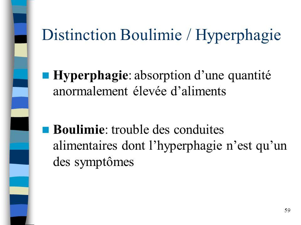 Distinction Boulimie / Hyperphagie