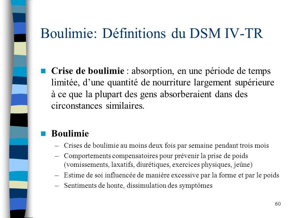 Boulimie: Définitions du DSM IV-TR