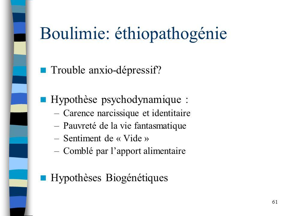 Boulimie: éthiopathogénie