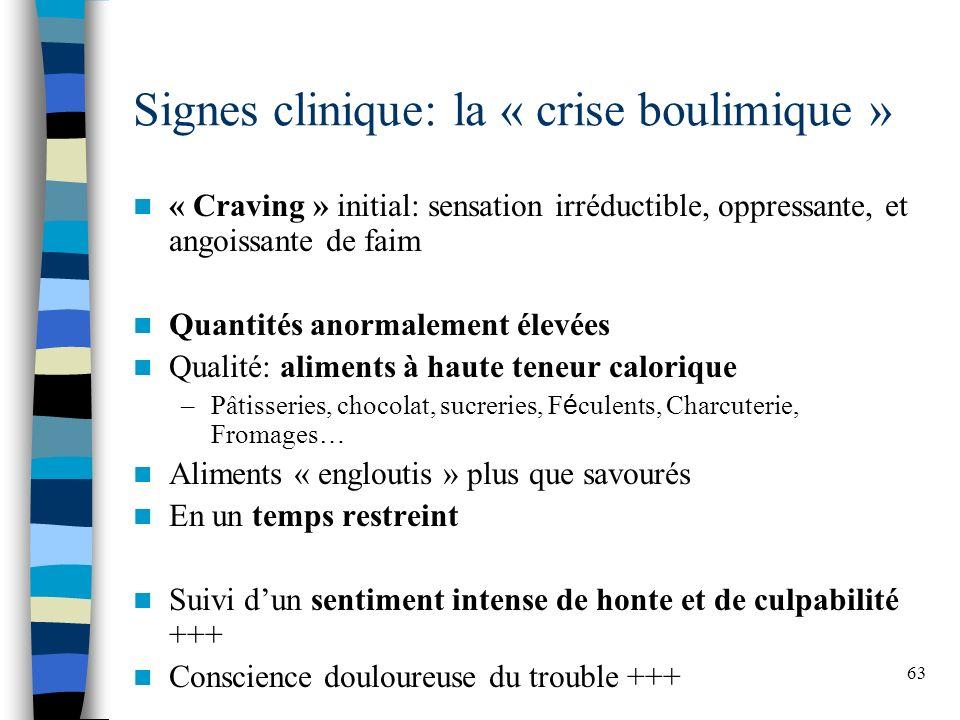 Signes clinique: la « crise boulimique »