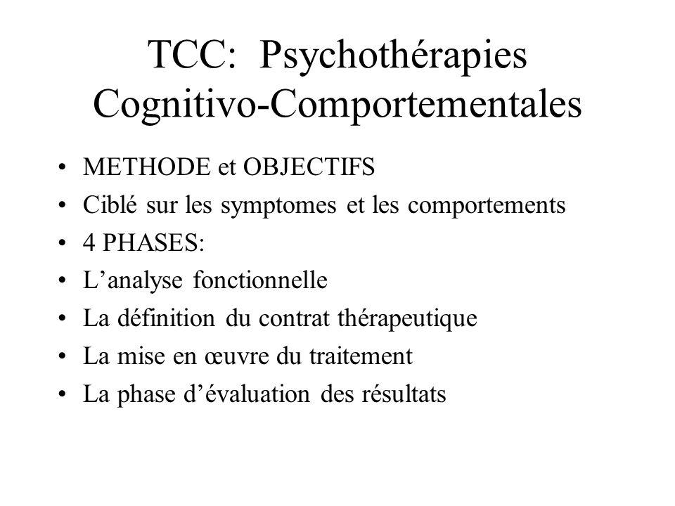TCC: Psychothérapies Cognitivo-Comportementales