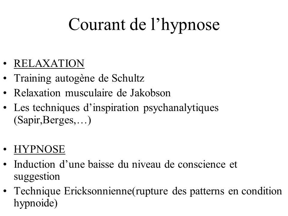 Courant de l'hypnose RELAXATION Training autogène de Schultz