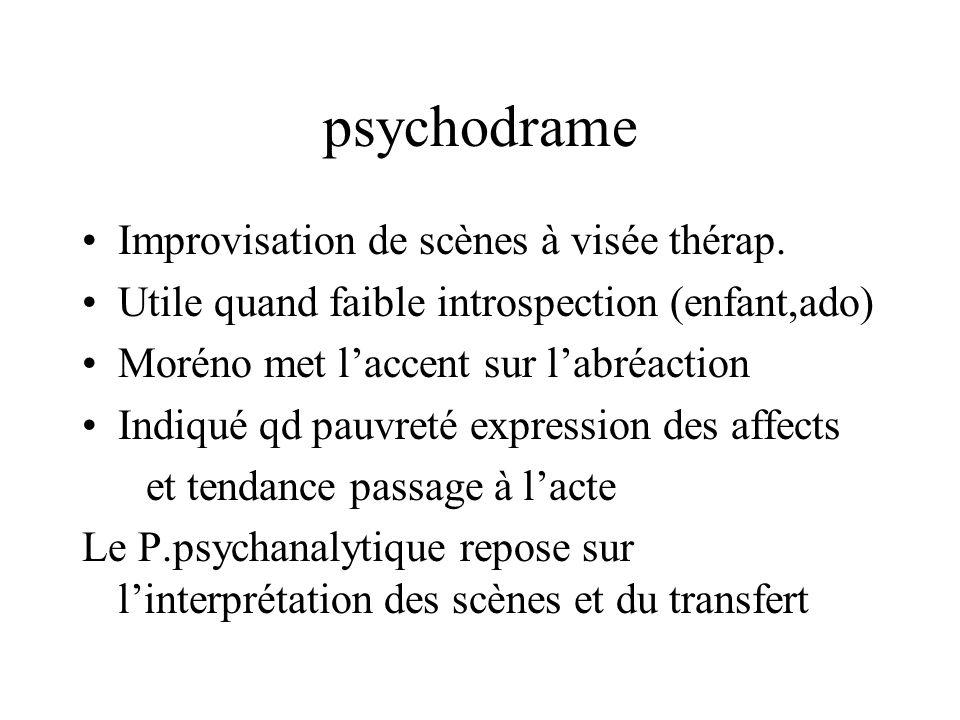 psychodrame Improvisation de scènes à visée thérap.