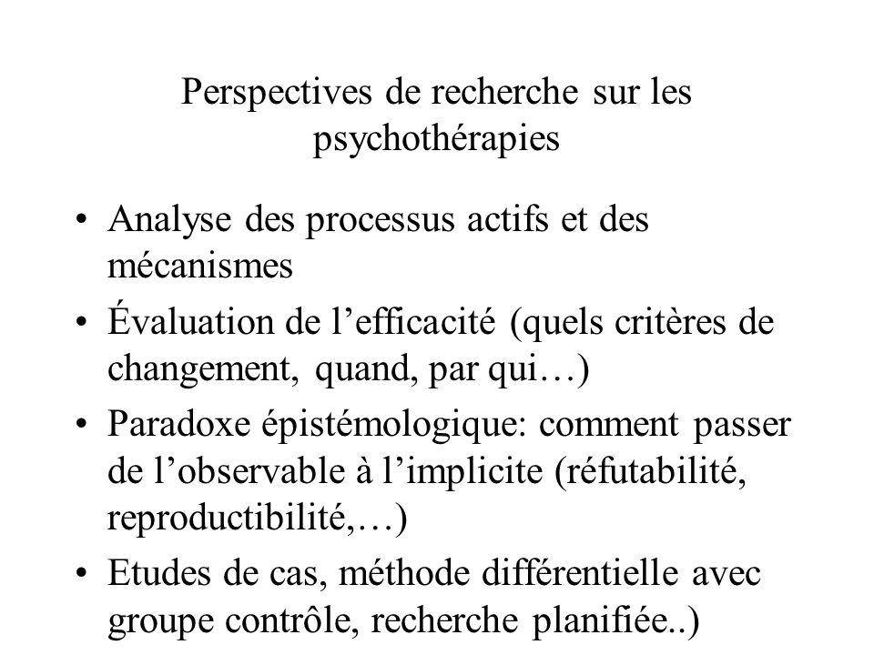 Perspectives de recherche sur les psychothérapies