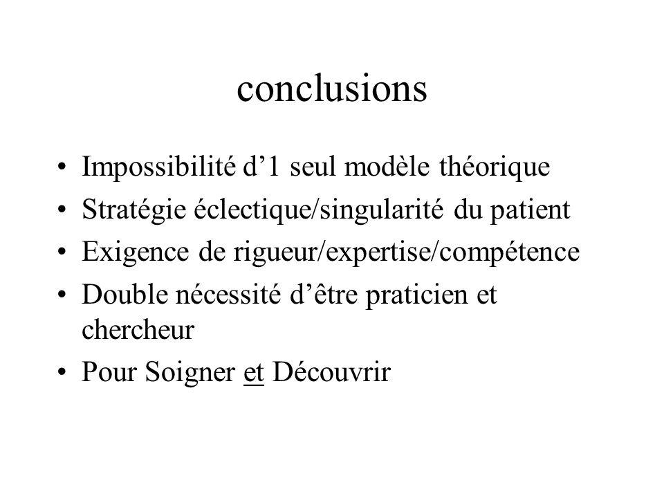 conclusions Impossibilité d'1 seul modèle théorique