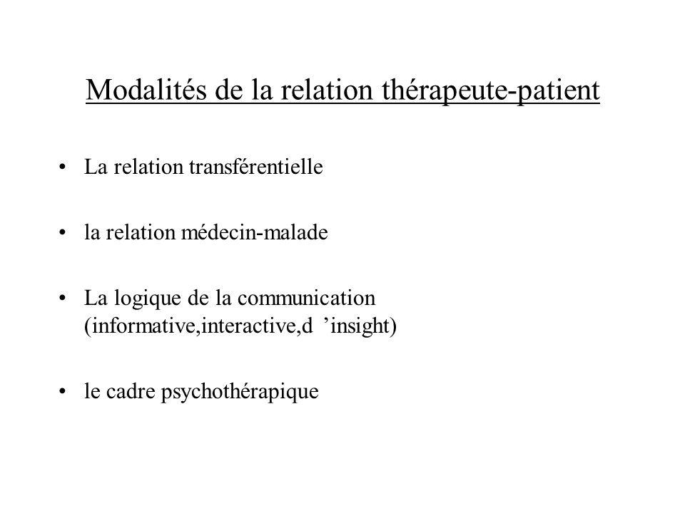 Modalités de la relation thérapeute-patient