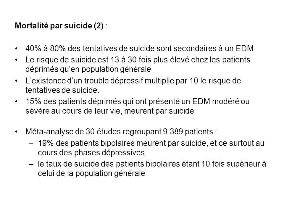 Mortalité par suicide (2) :