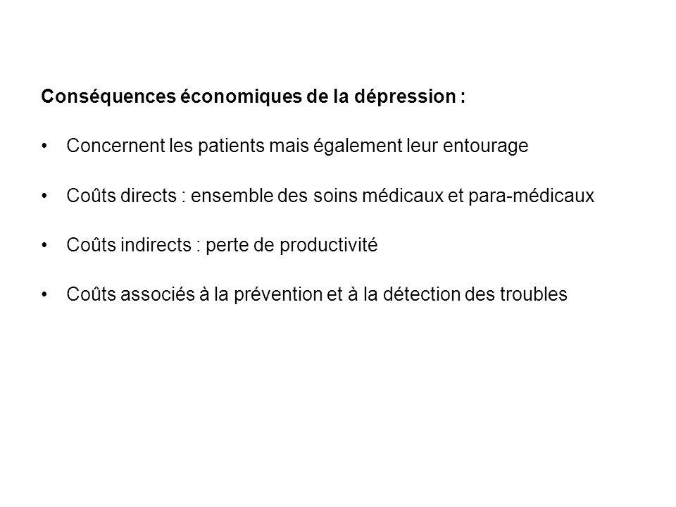 Conséquences économiques de la dépression :