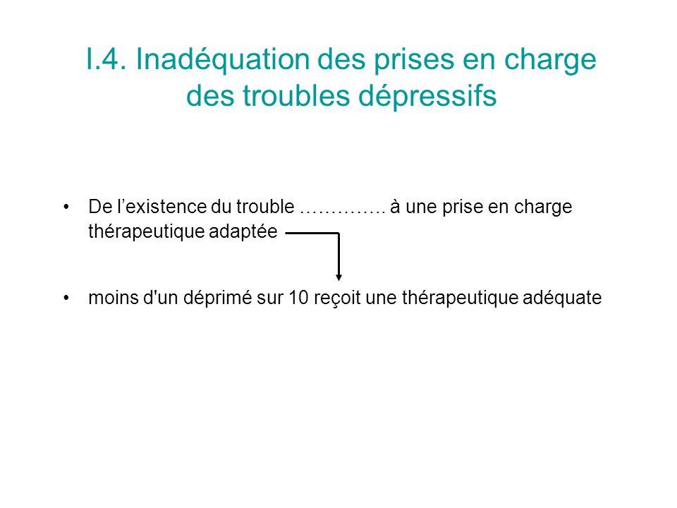 I.4. Inadéquation des prises en charge des troubles dépressifs